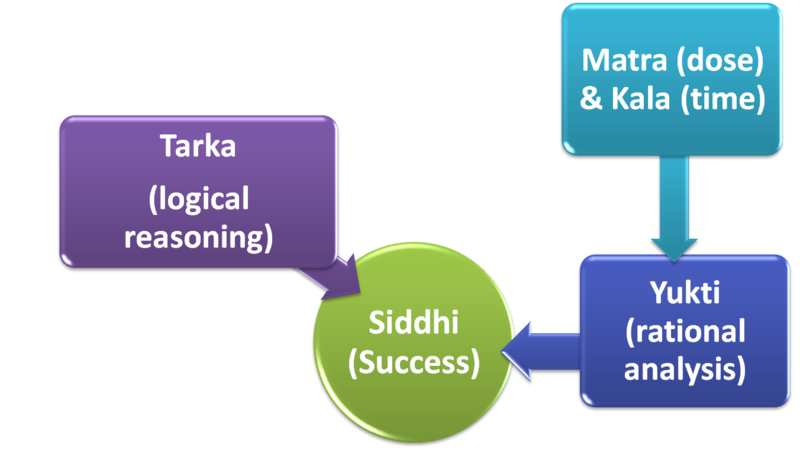 File:Scope of Siddhi.png